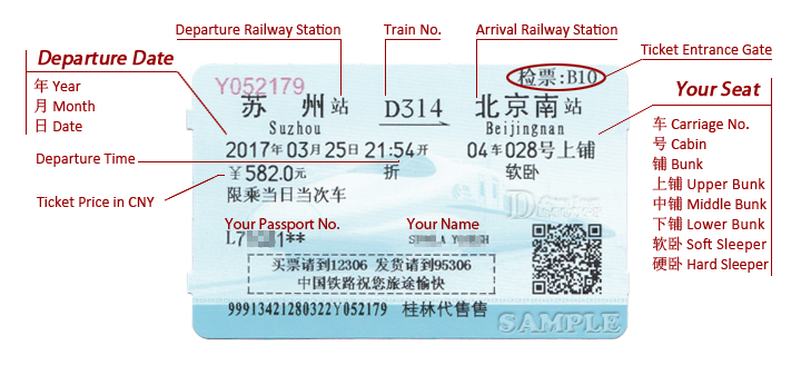 How To Read The Information On A Chinese Train Ticket